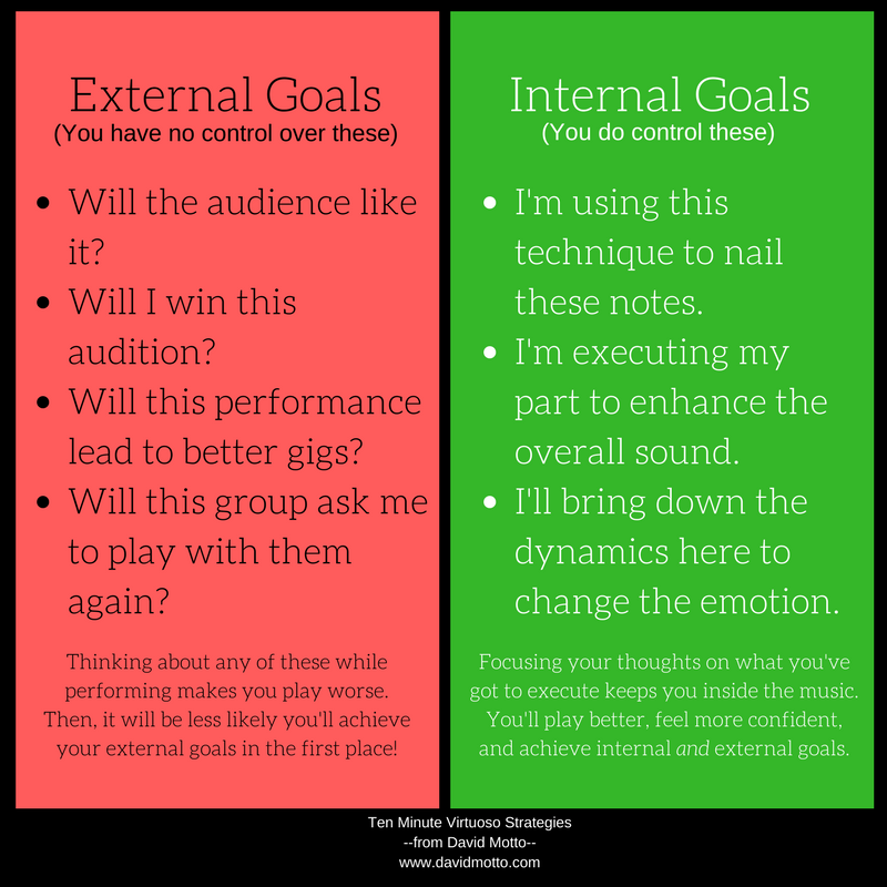 internal vs external customers Internal vs external project management – which one is right for you february 17, 2016 internal project management (ipm) and external project management (epm) are two different sides of the same coin, so to speak.